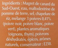 Magret de Canard Tranché du Sud-Ouest Mariné aux Trois Poivres - Ingrédients
