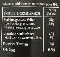 Magret de Canard Tranché du Sud-Ouest Mariné aux Trois Poivres - Informations nutritionnelles