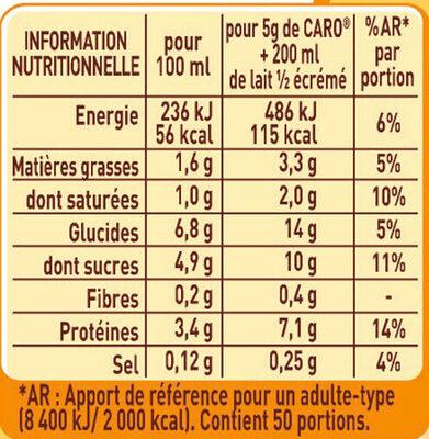 Céréales et chicorée solubles CARO, Boîte de - Informations nutritionnelles - fr
