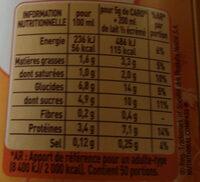 Caro - Informations nutritionnelles - fr