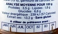 jardinière bœuf - Nutrition facts - fr
