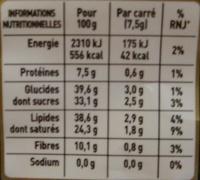 Eclat noir Fèves de cacao - Nutrition facts - fr