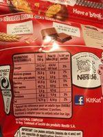 KitKat Ball - Informations nutritionnelles - fr