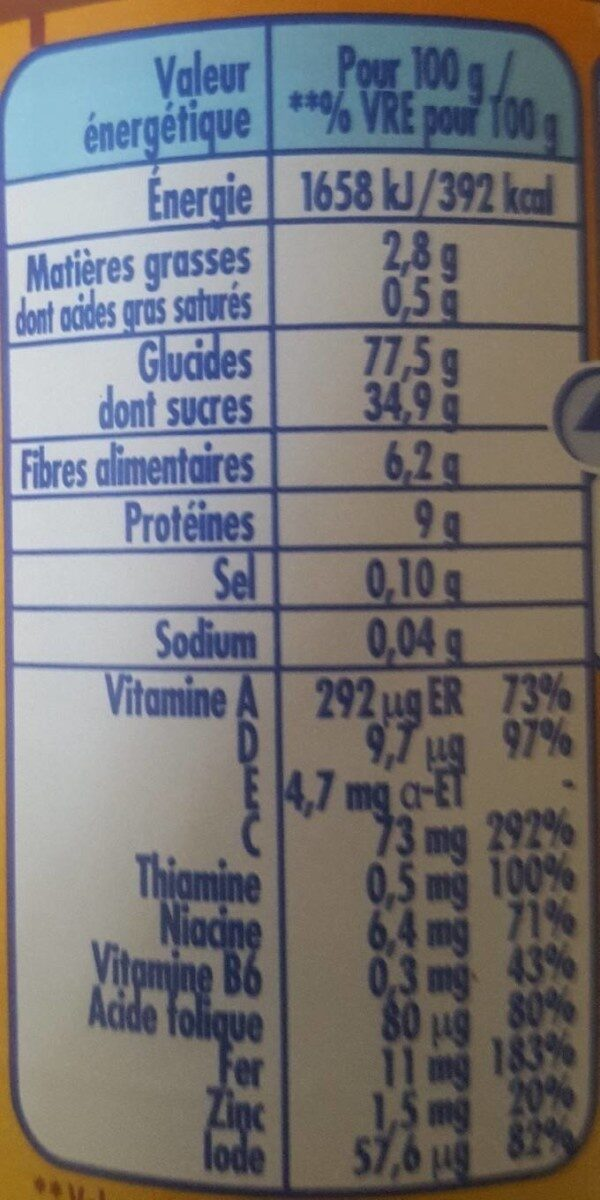 Babicao - Nutrition facts - fr