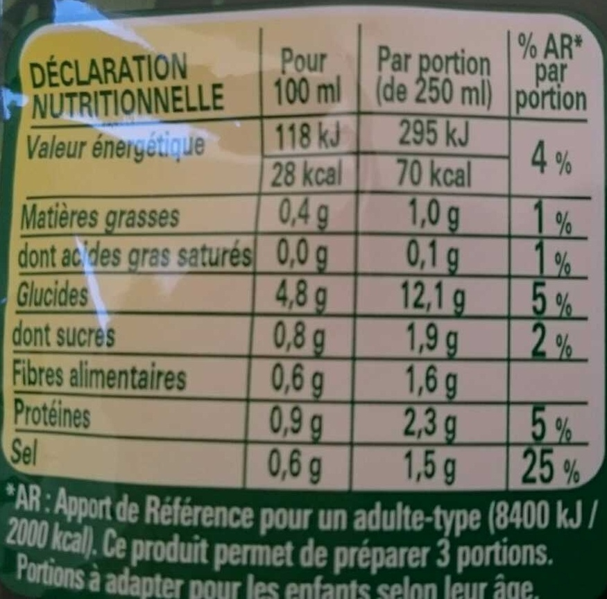 Soupe Chinoise - Nutrition facts