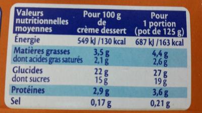 Creme Caramel Mont Blanc - Informations nutritionnelles