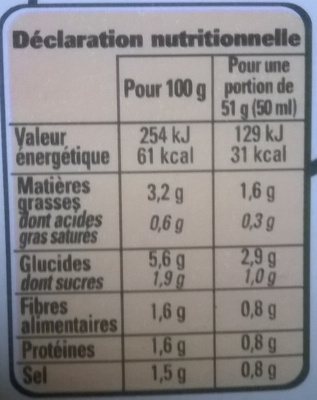 Sauce échalote - Nutrition facts