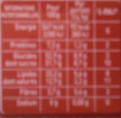 L'escargot lait - Informations nutritionnelles - fr