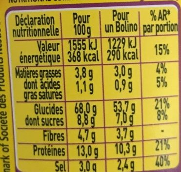 Torsades à la Napolitaine - Nutrition facts