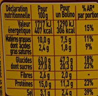 Hachis Parmentier - Bolino - Informations nutritionnelles - fr