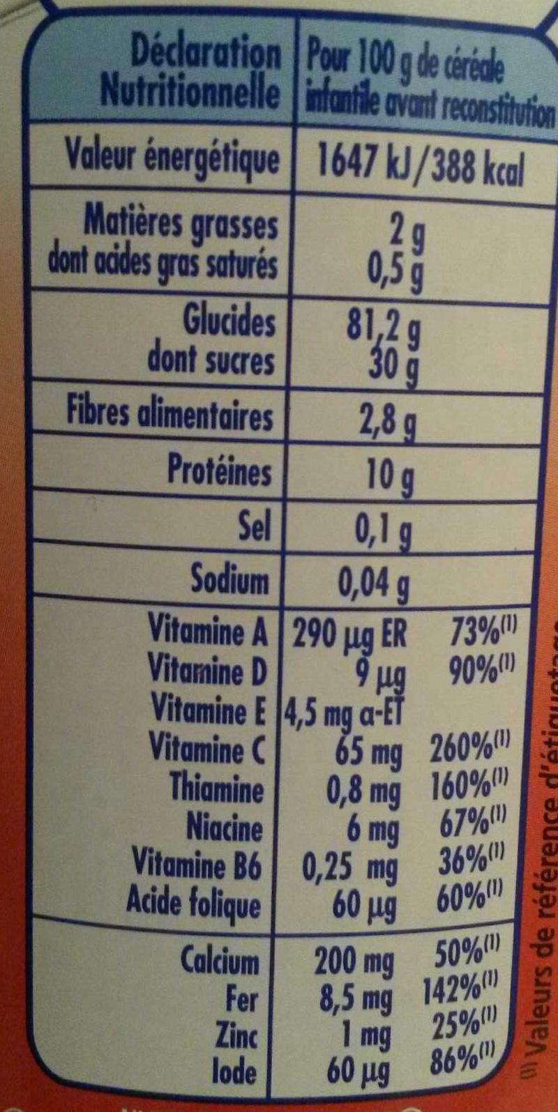 P'tite Céréale Caramel - Informations nutritionnelles - fr