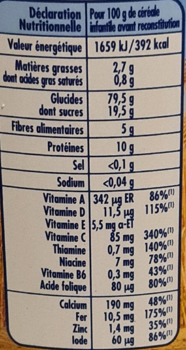 p'tite céréale - Valori nutrizionali - fr