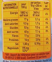 Ricoré au lait - Nutrition facts