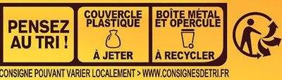 RICORE Original, Boîte de - Istruzioni per il riciclaggio e/o informazioni sull'imballaggio - fr