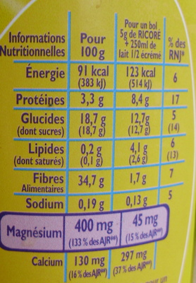 Ricoré (Café, Chicorée, Magnésium) - Informations nutritionnelles - fr