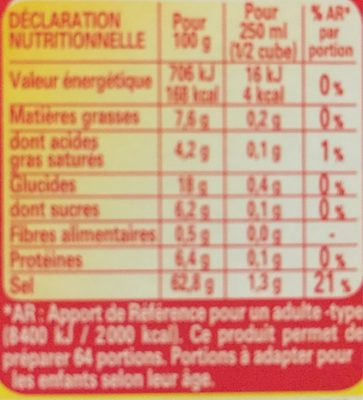 Kub Or - Nutrition facts