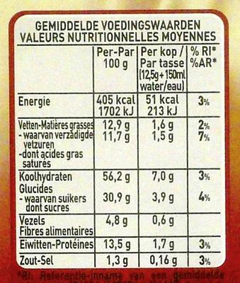 Nescafé Cappuccino Intenso - Informations nutritionnelles