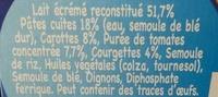 P'tit souper tomates pâtes courgettes - Ingredients