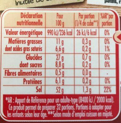 MAGGI Bouillon KUB Pot-au-feu - Valori nutrizionali - fr