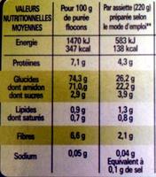 Mousline - Nutrition facts - fr