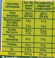 Mousline Tendresse de Lait - Voedingswaarden - fr