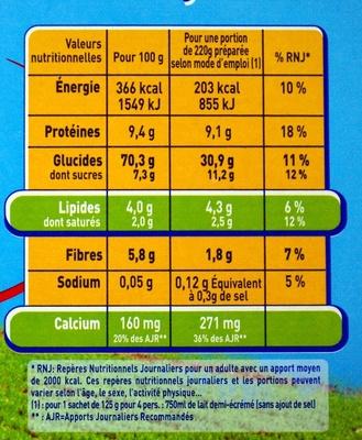 Tendresse de Lait - Nutrition facts