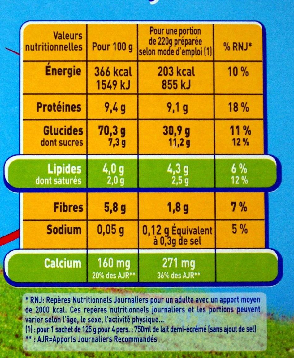 Tendresse de Lait - Nutrition facts - fr