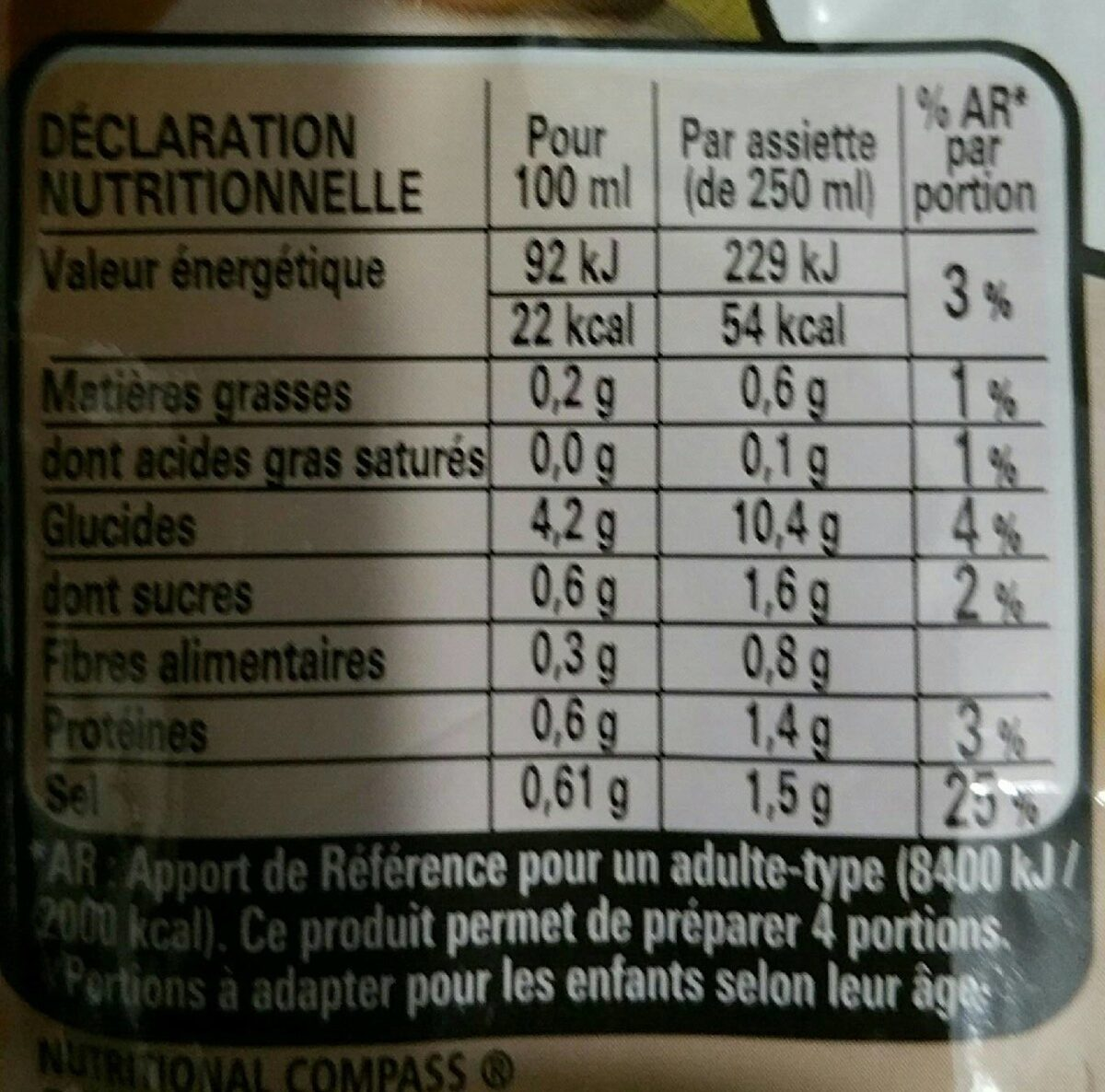 Velouté de Poireaux Pommes de Terre - Informations nutritionnelles
