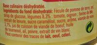 Fond De Veau - Ingrédients - fr