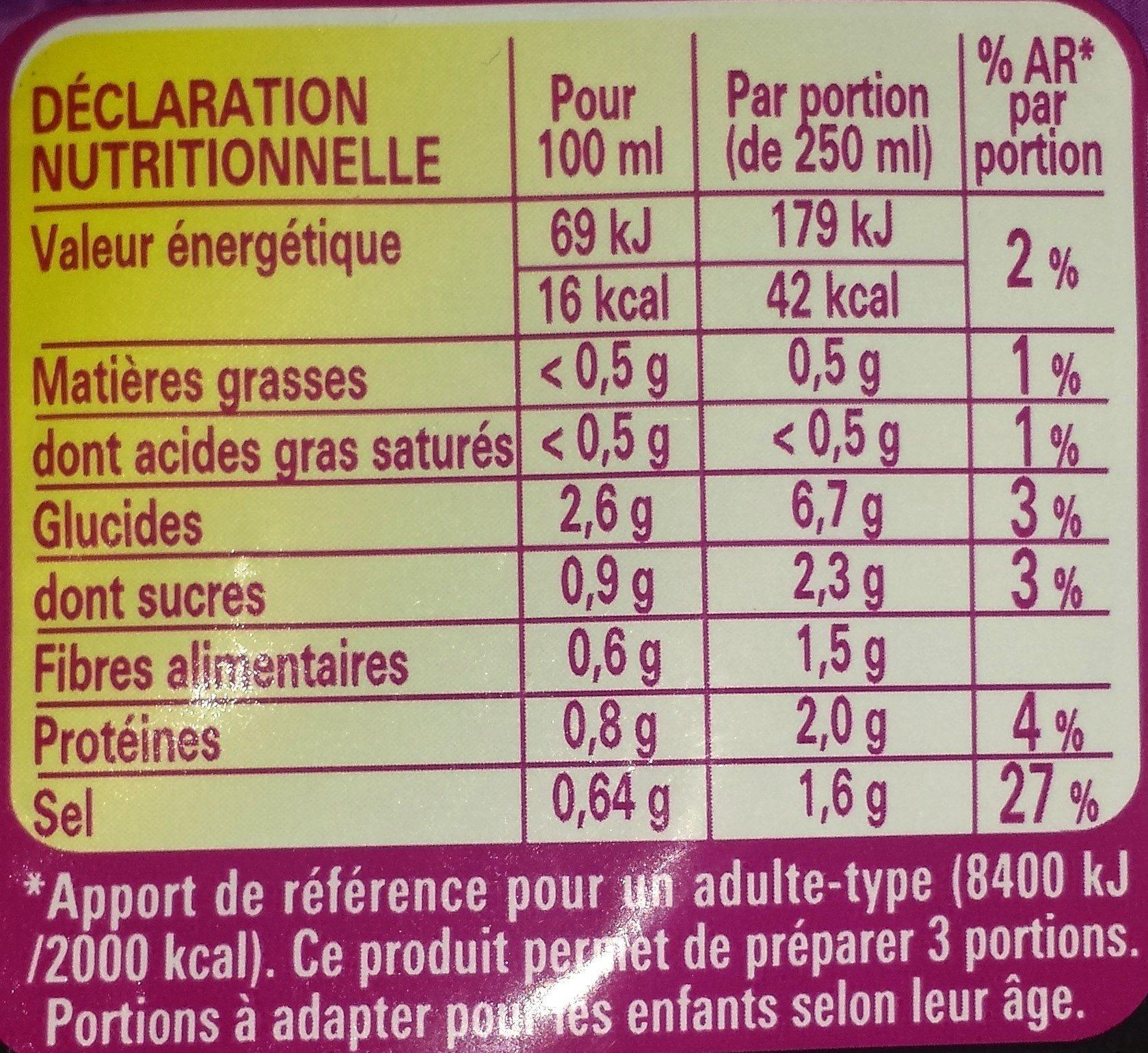 Soupe Vietnamienne (Nouilles, germes de soja, coriandre) - Nutrition facts