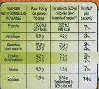 Mousline saveur à l'ancienne - Voedingswaarden - fr