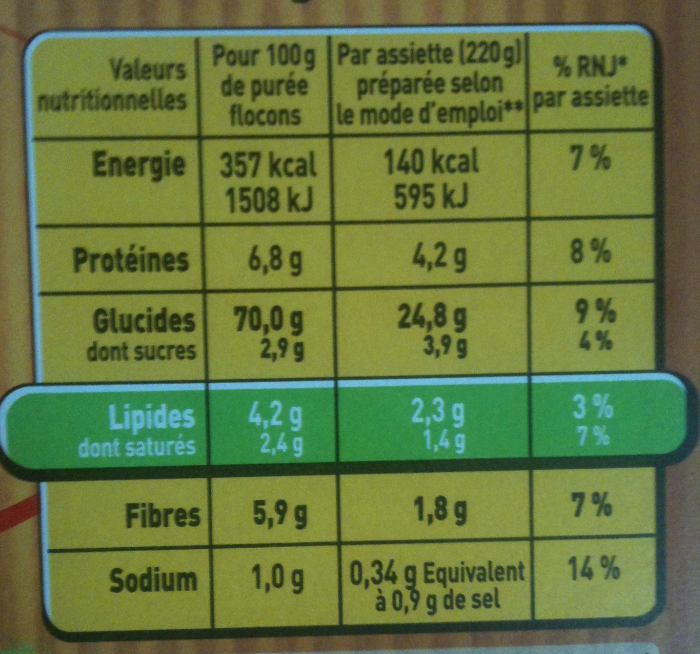 Mousline - Saveur à l'Ancienne - Crème & Noix de Muscade - Voedingswaarden - fr