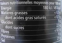 Viandox - Nutrition facts