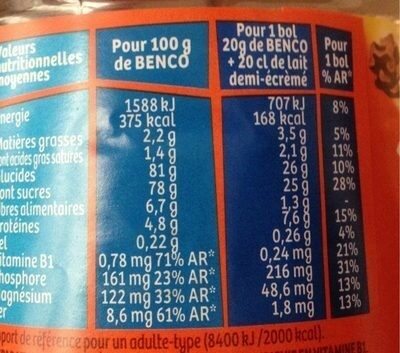 Benco original - Informations nutritionnelles - fr