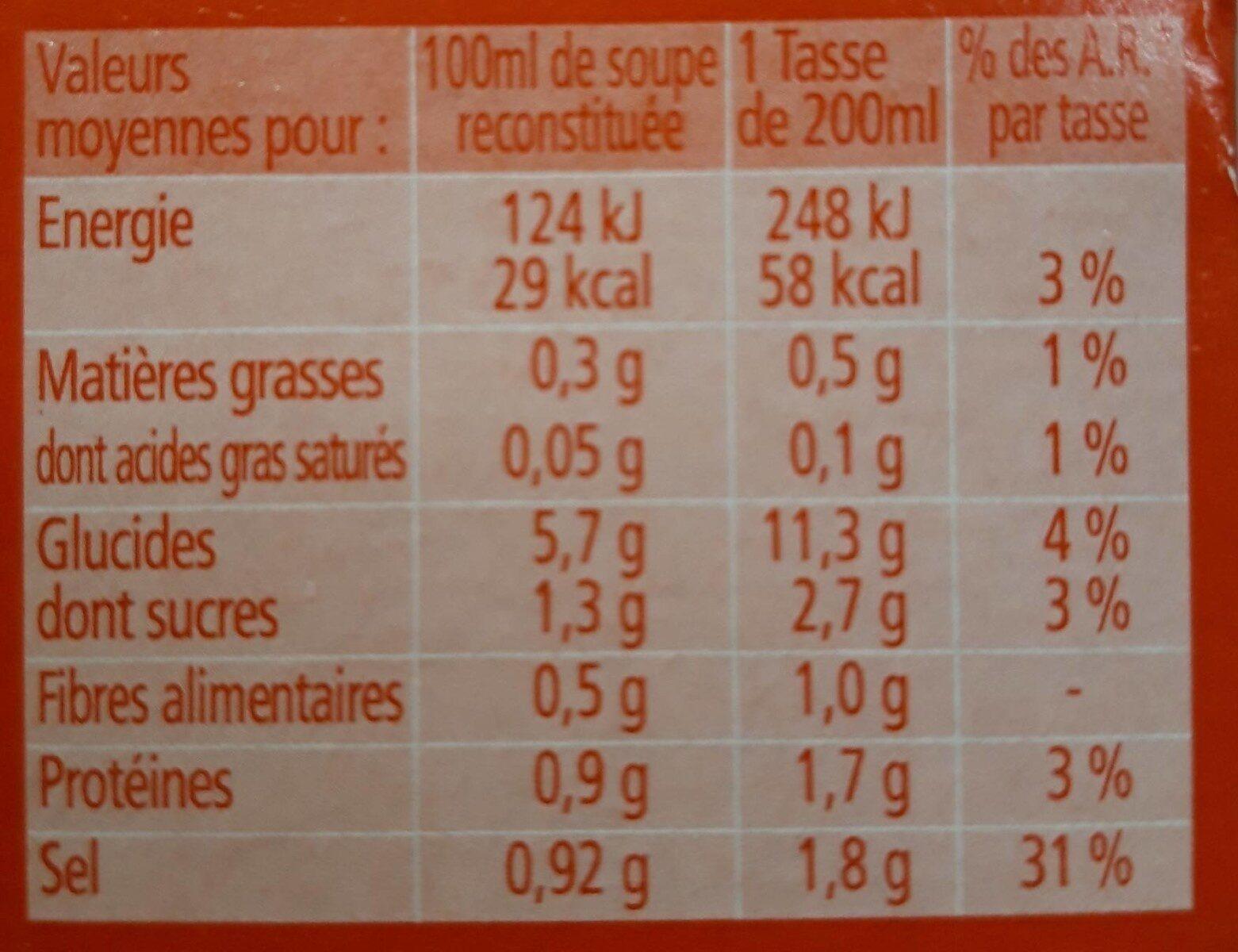 Bouillon à la chinoise - Nutrition facts - fr