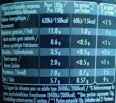 Dijon Originale - Nutrition facts - de