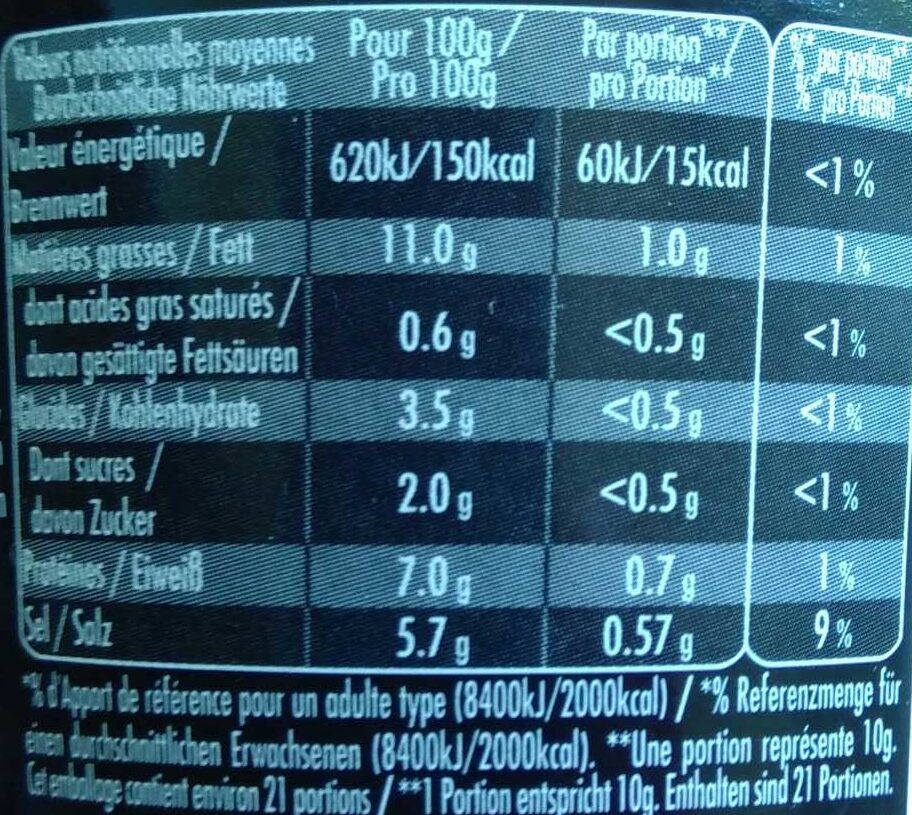 Dijon Originale - Informazioni nutrizionali - de