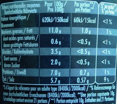Dijon Originale - Nutrition facts