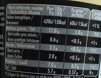 Dijon Originale - Informations nutritionnelles - fr