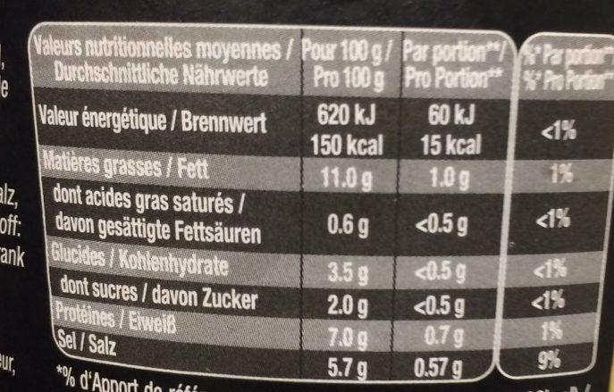 Dijon Originale / Senf - Informations nutritionnelles - fr