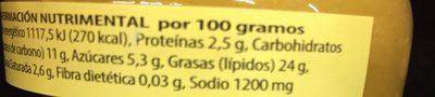 Senape con miele - Información nutricional - es