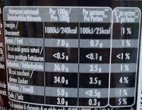 Senape con miele - Nutrition facts - it