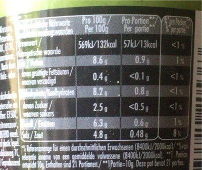 Maille Senf Mit Kräuter - Informació nutricional - fr