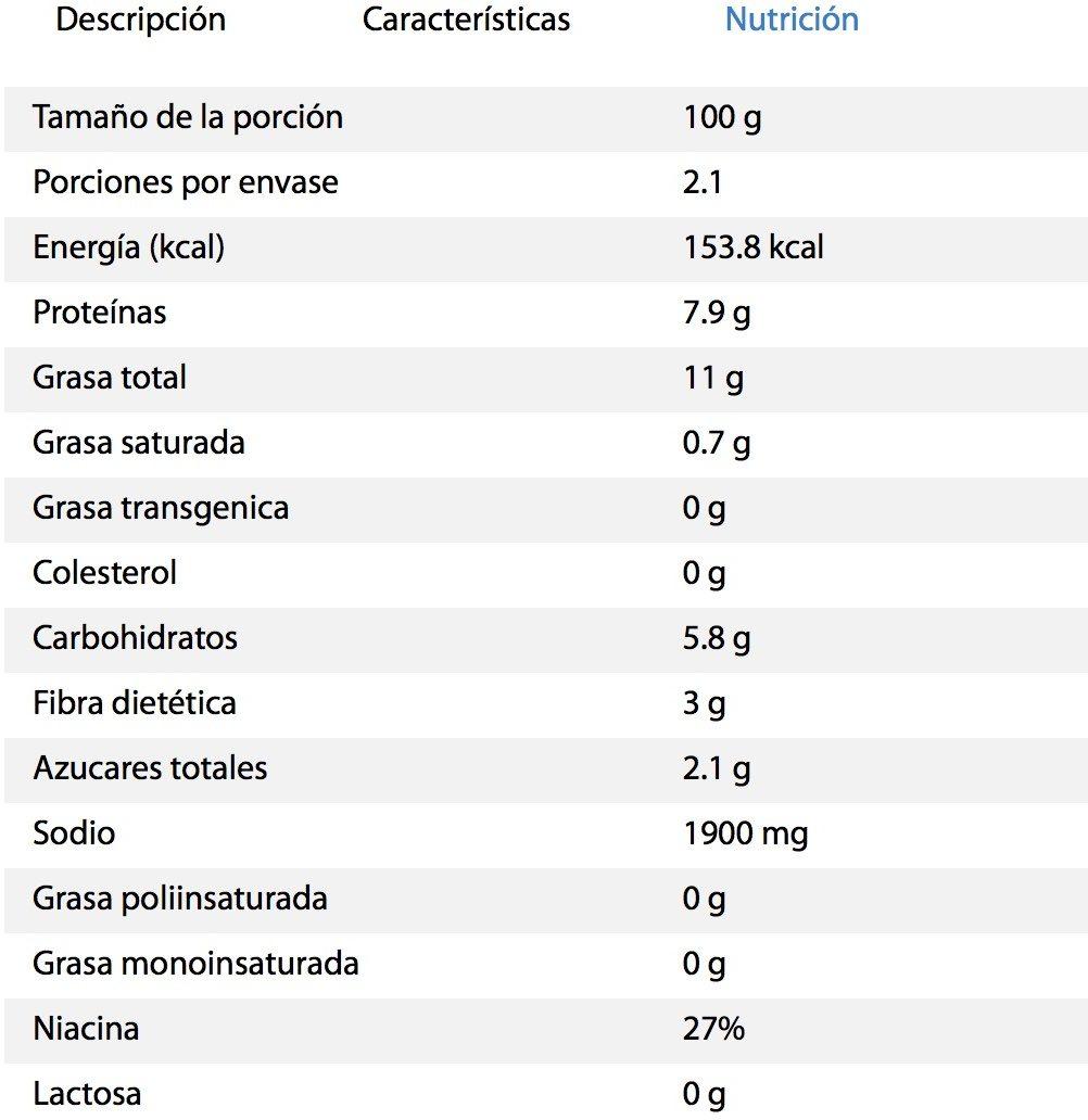 Mostaza à l'Ancienne - Informations nutritionnelles - es