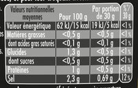 Maille Cornichons Fins Bocal - Nutrition facts - fr