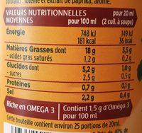 Sauce salade nature à la moutarde de Dijon légère - Informations nutritionnelles - fr