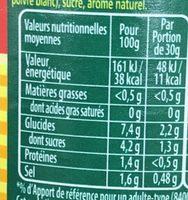 Cornichons Aigres-Doux au vinaigre et aux aromates - Informations nutritionnelles - fr