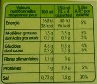 Pur Soup' Velouté de Légumes du Soleil - Informations nutritionnelles - fr