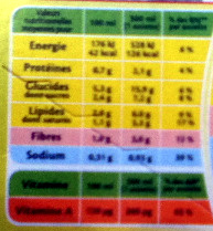 Velouté de légumes Liebig PurSoup' - Informations nutritionnelles