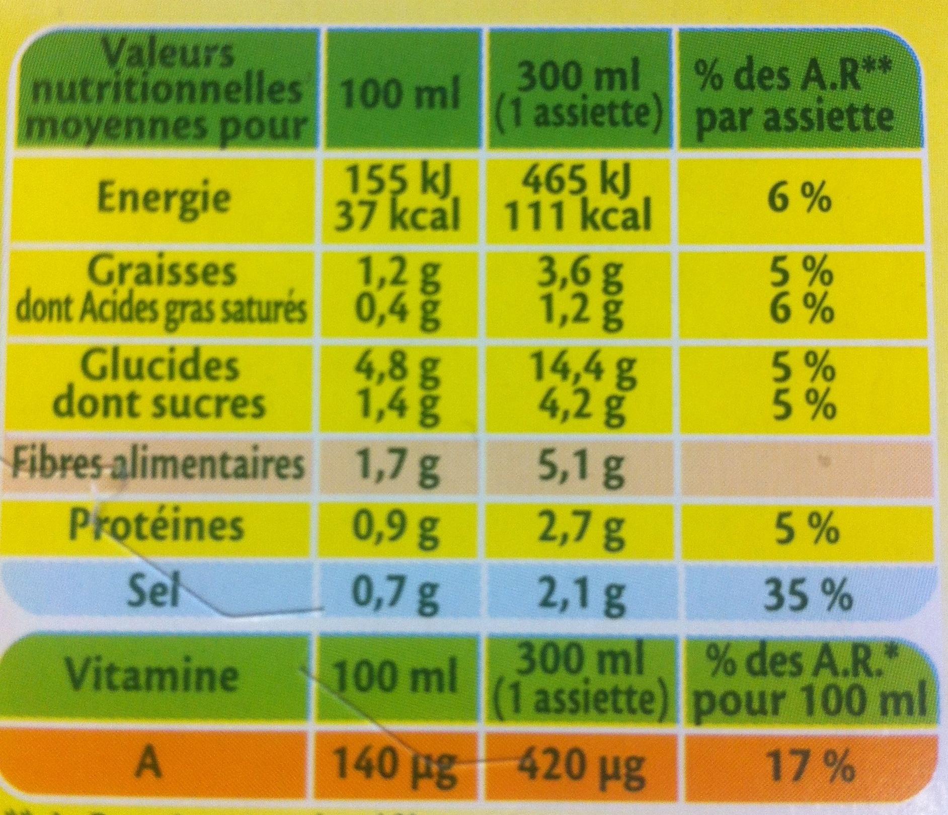 Pur Soup' - Mouliné de 7 légumes variés - Informations nutritionnelles
